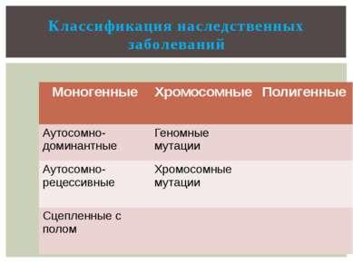 Классификация наследственных заболеваний Моногенные Хромосомные Полигенные Ау...