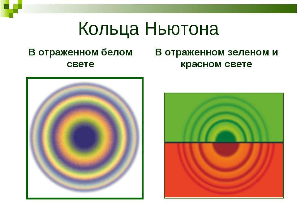 Кольца Ньютона В отраженном белом свете В отраженном зеленом и красном свете