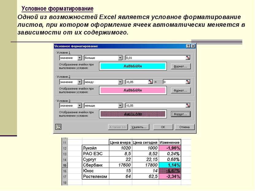 Условное форматирование Одной из возможностей Excel является условное формати...