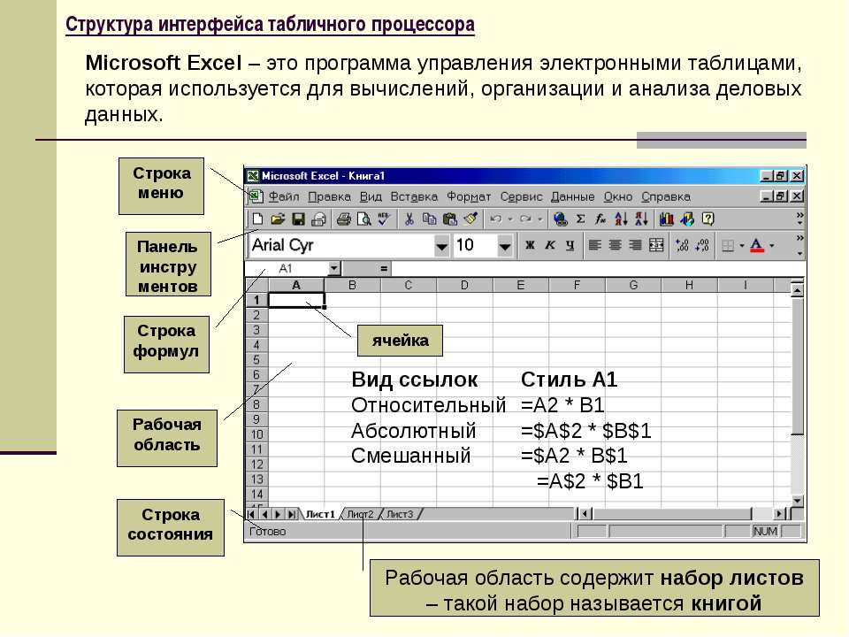 Структура интерфейса табличного процессора Microsoft Excel – это программа уп...