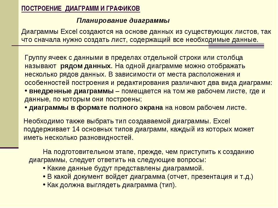 ПОСТРОЕНИЕ ДИАГРАММ И ГРАФИКОВ Планирование диаграммы Группу ячеек с данными ...