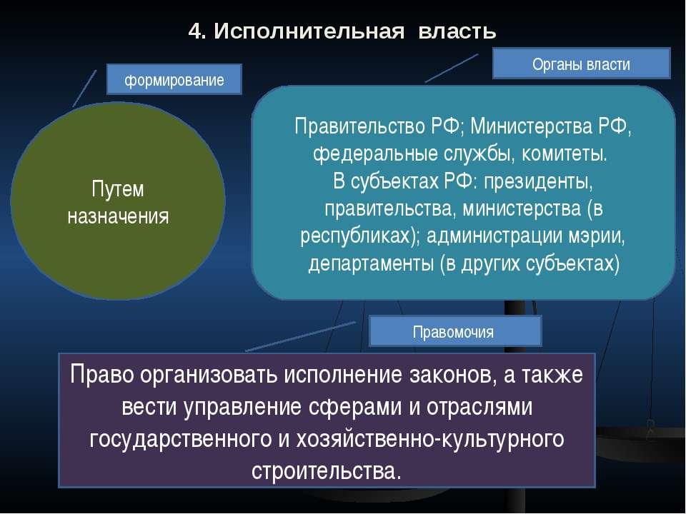4. Исполнительная власть Путем назначения Правительство РФ; Министерства РФ, ...