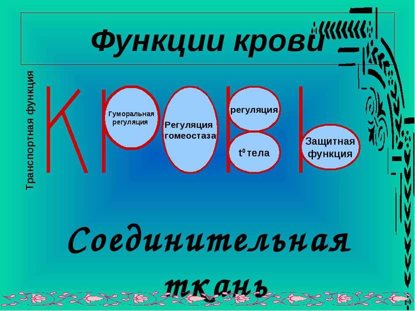 Функции крови Соединительная ткань Гуморальная регуляция Регуляция гомеостаза...