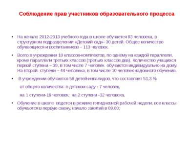 Соблюдение прав участников образовательного процесса На начало 2012-2013 учеб...