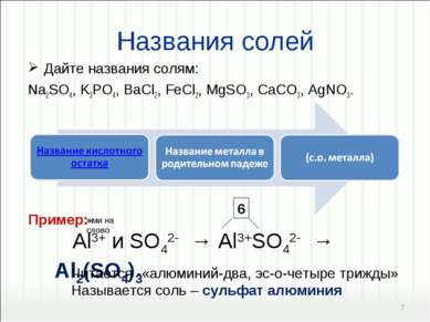 Названия солей Дайте названия солям: Na2SO4, K3PO4, BaCl2, FeCl2, MgSO3, CaCO...