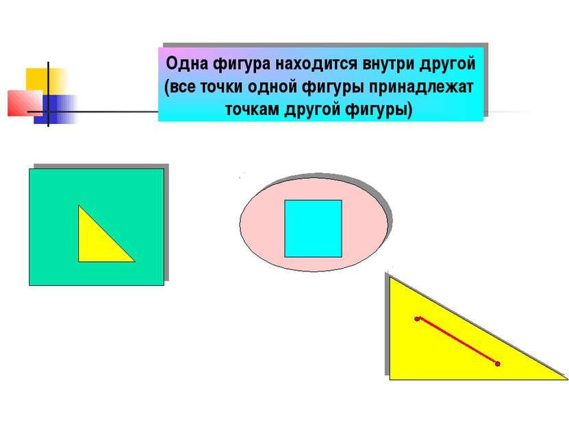 Одна фигура находится внутри другой (все точки одной фигуры принадлежат точка...