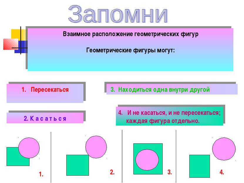 Взаимное расположение геометрических фигур Геометрические фигуры могут: Перес...