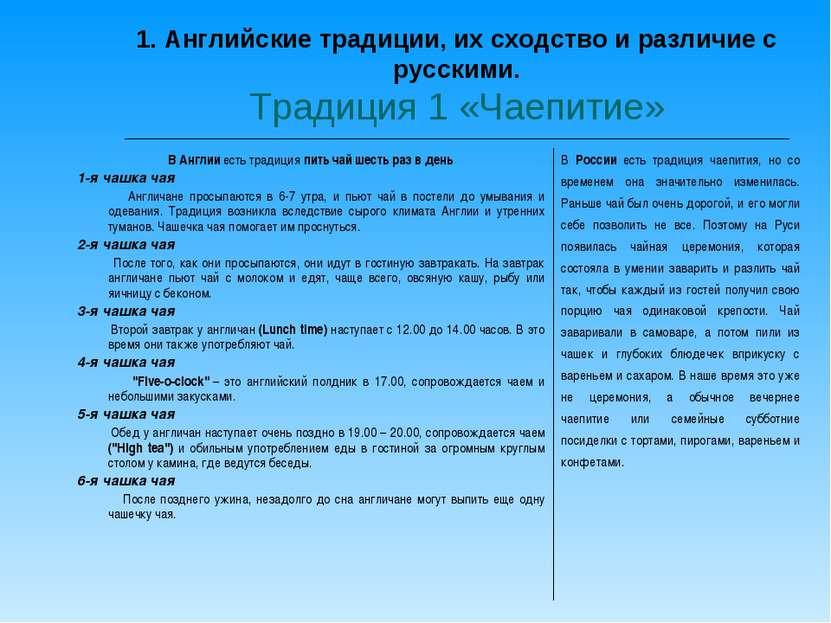 1. Английские традиции, их сходство и различие с русскими. Традиция 1 «Чаепит...