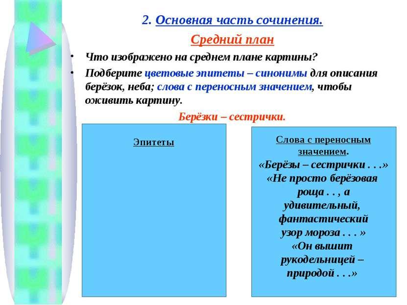 2. Основная часть сочинения. Средний план Что изображено на среднем плане кар...