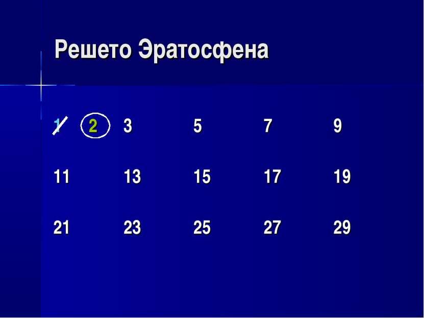 Решето Эратосфена 1 2 3 5 7 9 11 13 15 17 19 21 23 25 27 29