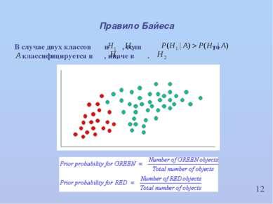 12 Правило Байеса В случае двух классов и , если то классифицируется в , инач...