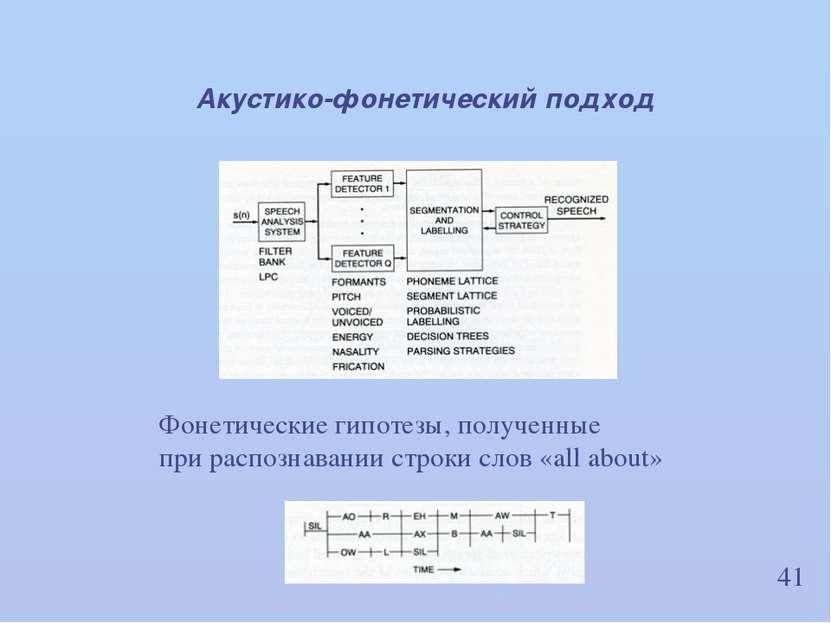 41 Акустико-фонетический подход Фонетические гипотезы, полученные при распозн...