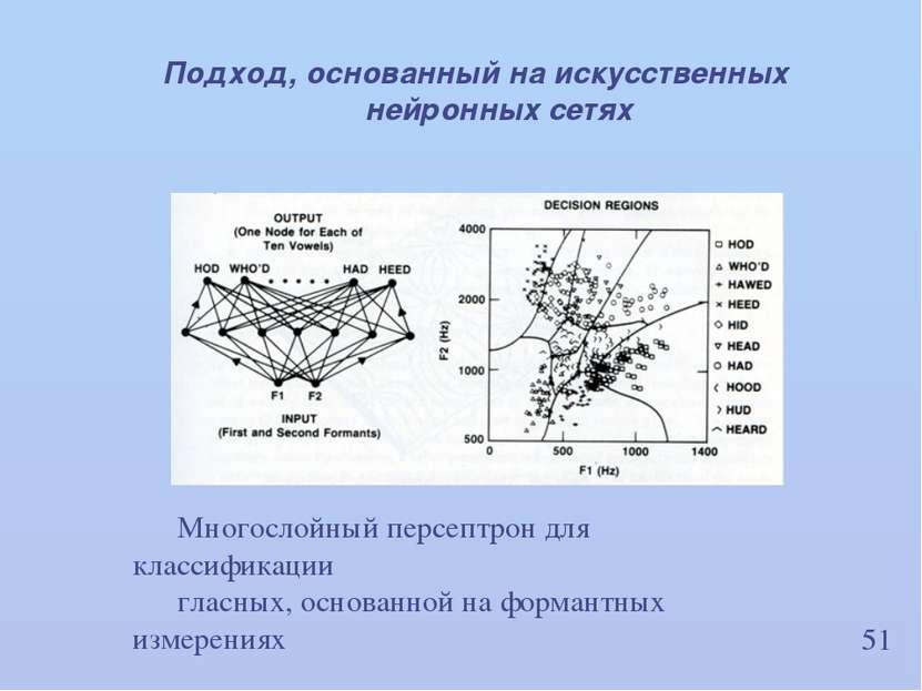 51 Подход, основанный на искусственных нейронных сетях Многослойный персептро...
