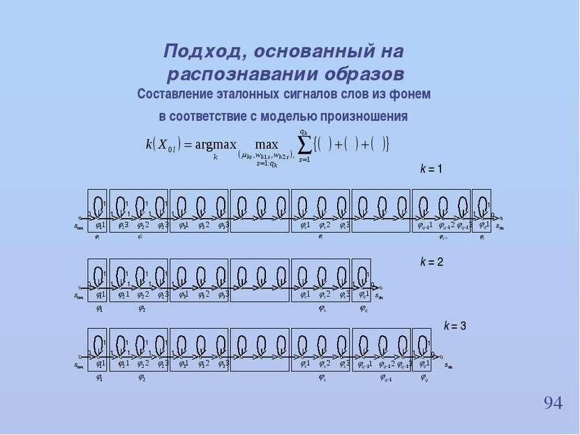 94 Подход, основанный на распознавании образов Составление эталонных сигналов...