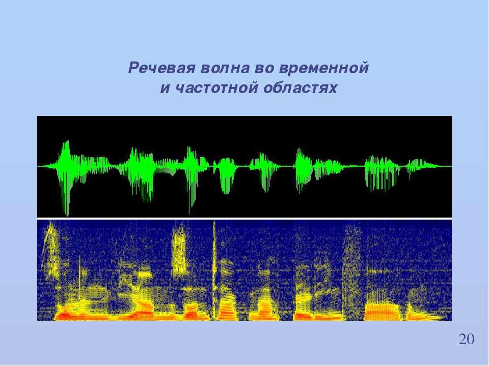 20 Речевая волна во временной и частотной областях ИВНД и НФ РАН