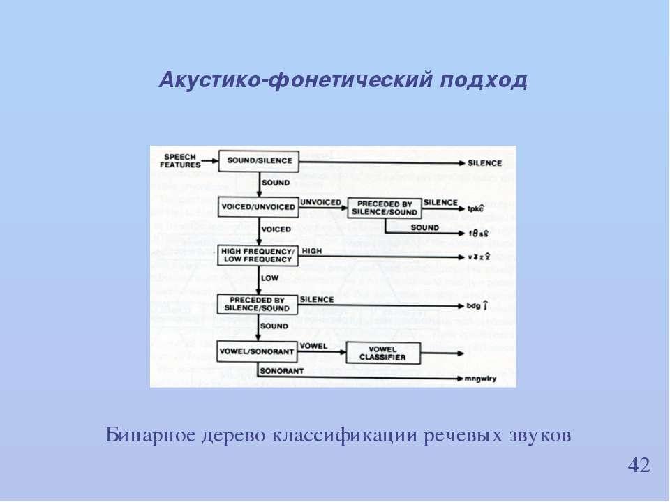 42 Акустико-фонетический подход Бинарное дерево классификации речевых звуков ...