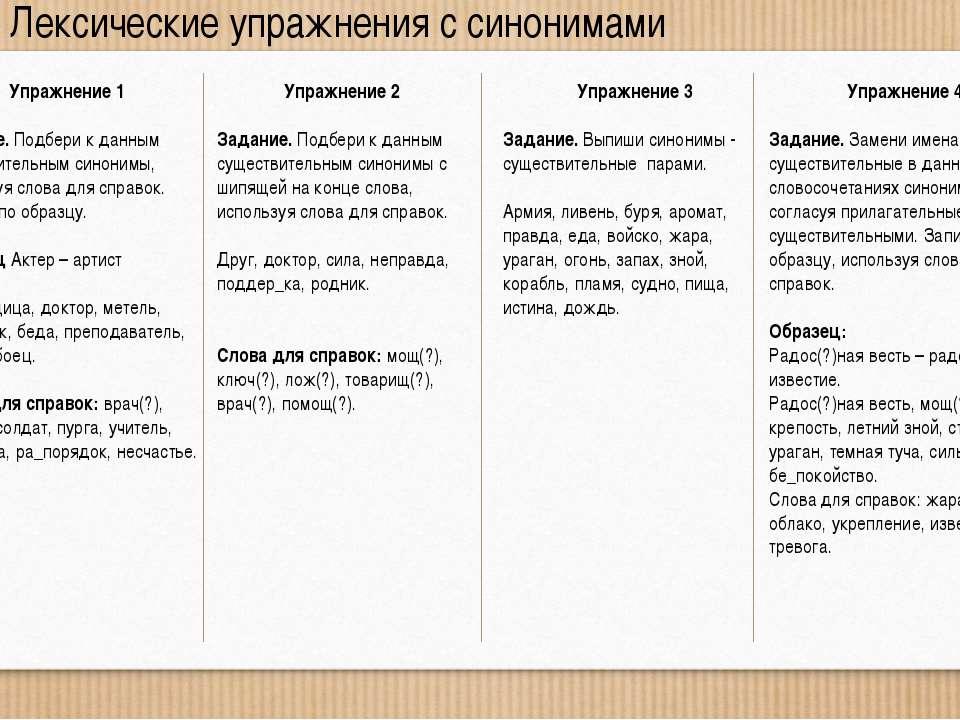 Упражнение 1 Задание. Подбери к данным существительным синонимы, используя сл...