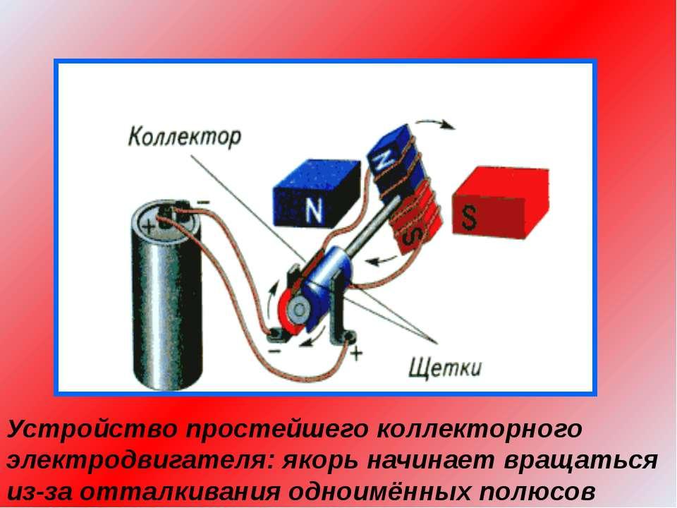 Простой электродвигатель