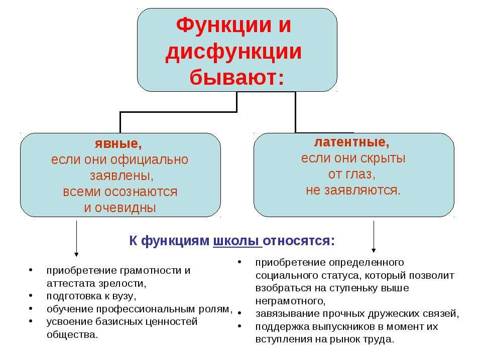 приобретение грамотности и аттестата зрелости, подготовка к вузу, обучение пр...