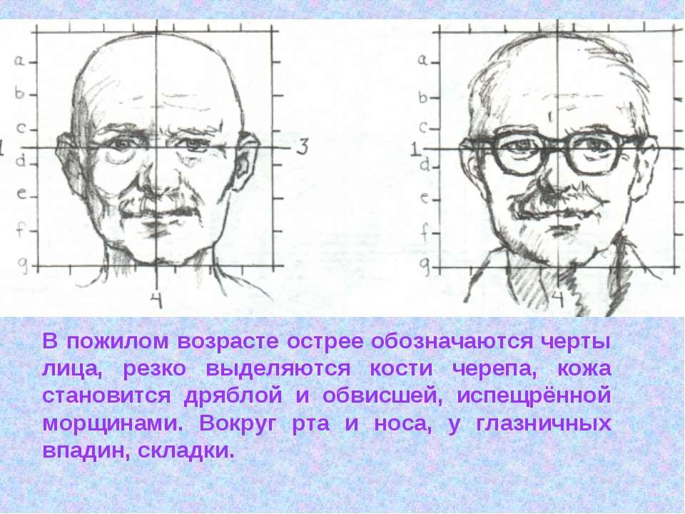 В пожилом возрасте острее обозначаются черты лица, резко выделяются кости чер...