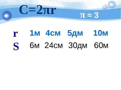 π ≈ 3 4см С=2πr 24см 5дм 30дм 10м 60м 1м 6м r S