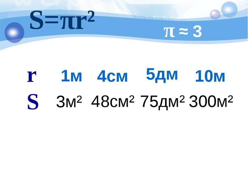 π ≈ 3 4см S=πr² 48см² 5дм 75дм² 10м 300м² 1м 3м² r S