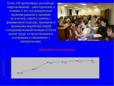 Более 100 крупнейших российских энергокомпаний – работодателей, в течение 4 л...