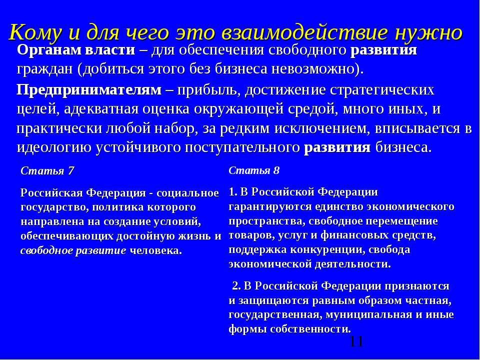 Кому и для чего это взаимодействие нужно Органам власти – для обеспечения сво...