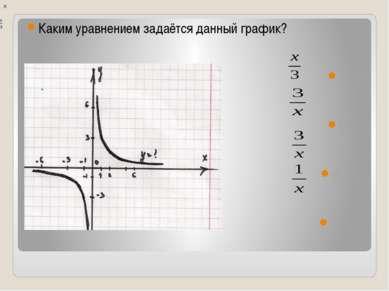 Каким уравнением задаётся данный график? А. у= Б. у= В. у= - Г. у= х