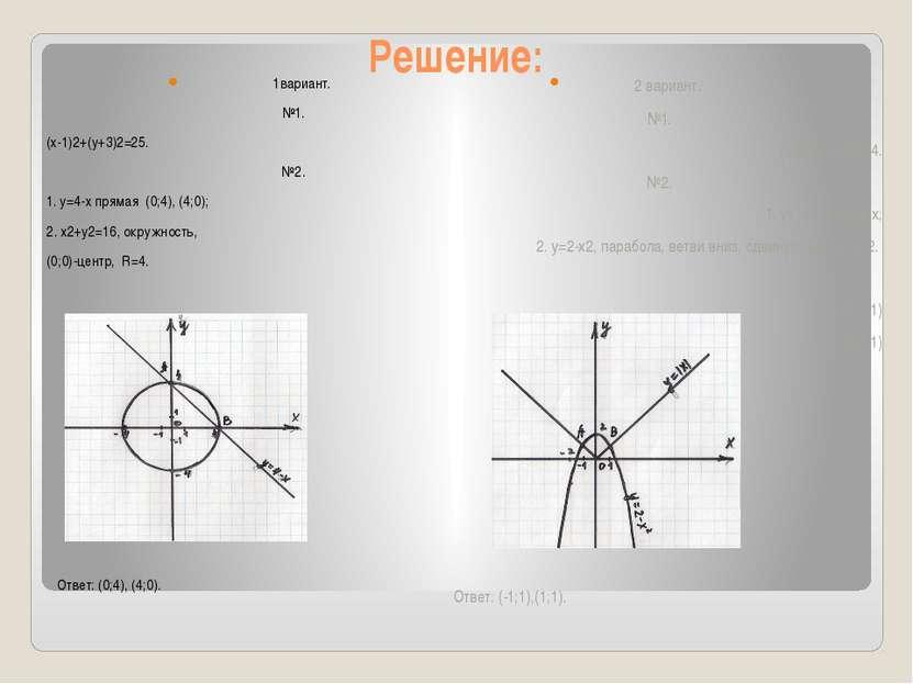 Решение: 1вариант. №1. (х-1)2+(у+3)2=25. №2. 1. у=4-х прямая (0;4), (4;0); 2....