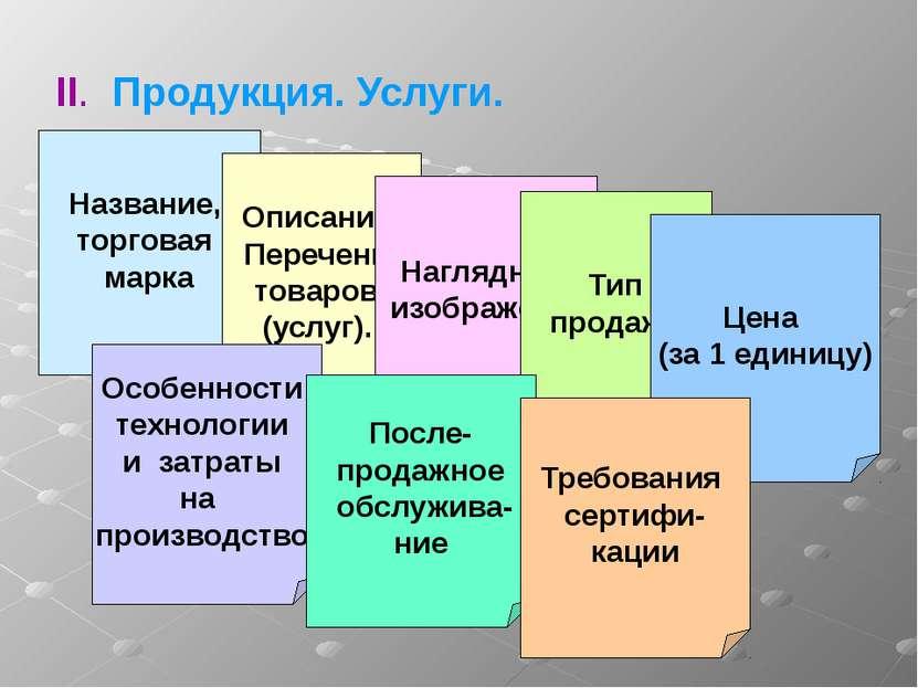 II. Продукция. Услуги. Название, торговая марка Описание. Перечень товаров (у...