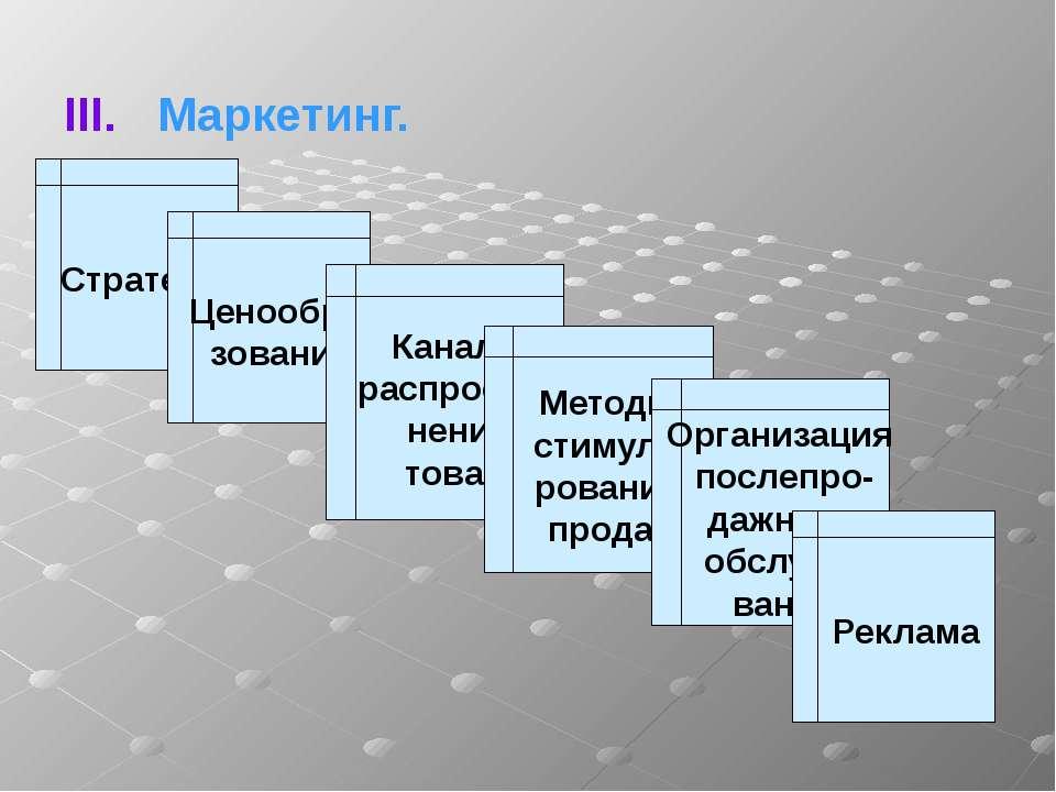 Маркетинг. Стратегии Ценообра- зование Каналы распростра- нения товара Методы...