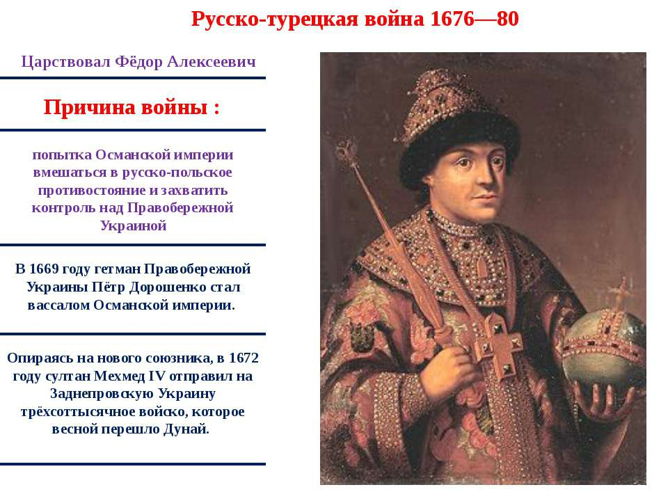 Русско-турецкая война 1676—80 Царствовал Фёдор Алексеевич попытка Османской и...