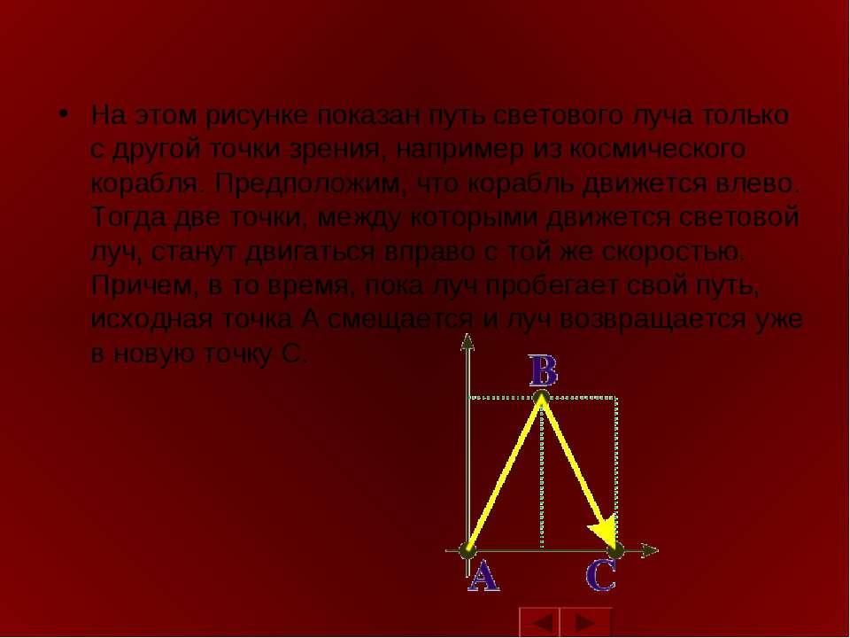 На этом рисунке показан путь светового луча только с другой точки зрения, нап...