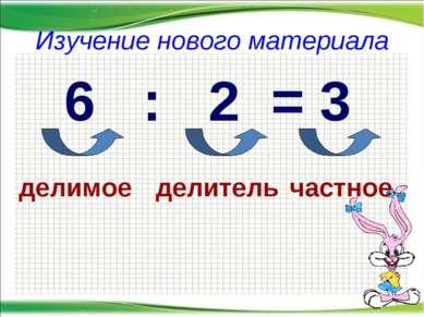 Изучение нового материала * 6 : 2 = 3 делимое делитель частное