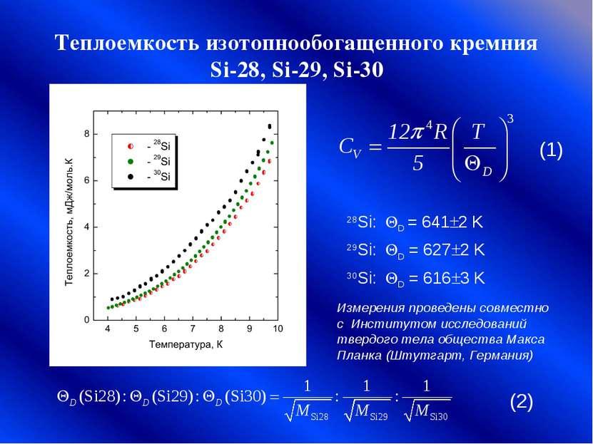 Теплоемкость изотопнообогащенного кремния Si-28, Si-29, Si-30 28Si: D = 641 2...