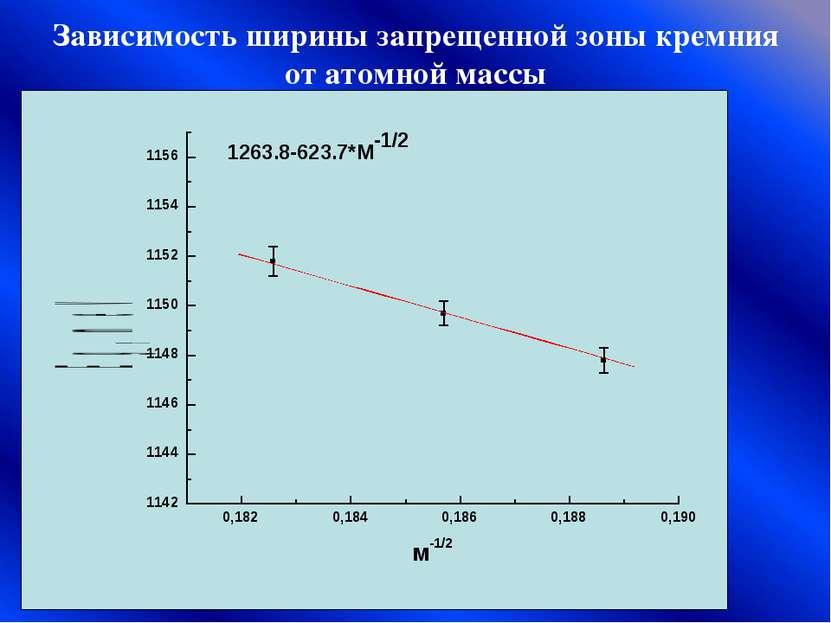 Зависимость ширины запрещенной зоны кремния от атомной массы
