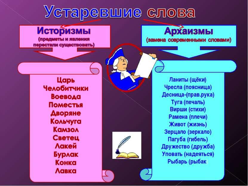 Ланиты (щёки) Чресла (поясница) Десница-(прав.рука) Туга (печаль) Вирши (стих...