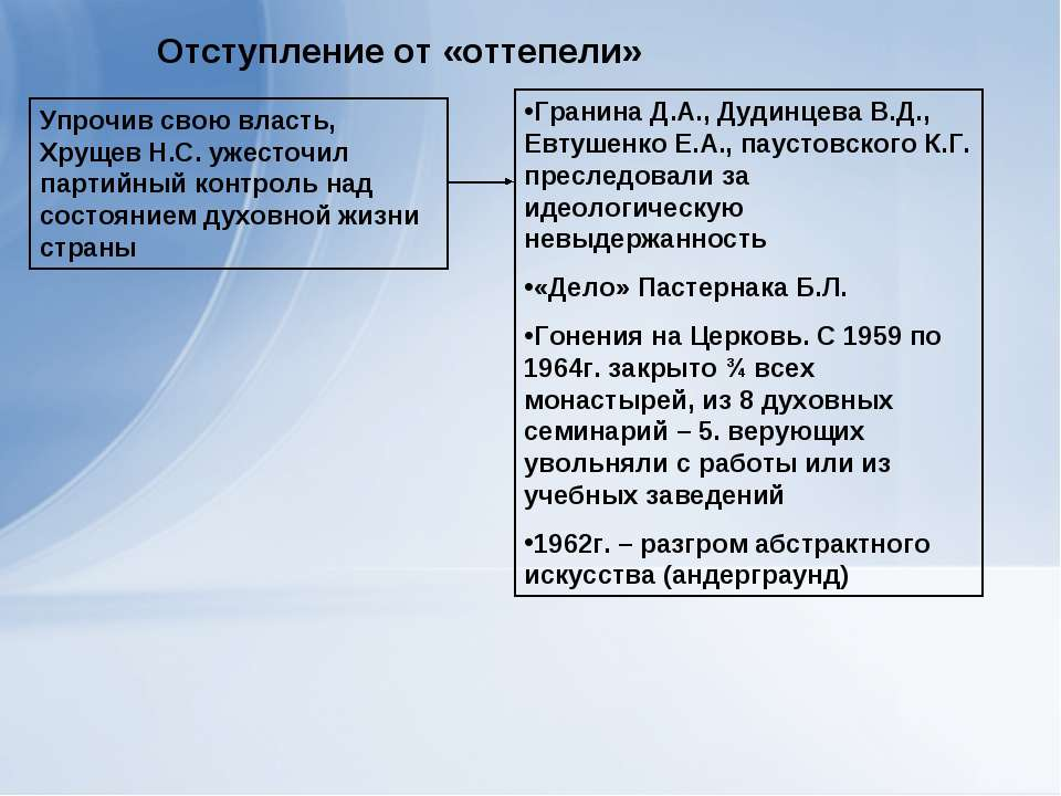 Отступление от «оттепели» Упрочив свою власть, Хрущев Н.С. ужесточил партийны...