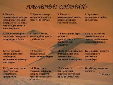 ЛАБИРИНТ «ЗНАНИЙ» 1. Ветер – перемещение воздуха параллельно земной поверхнос...