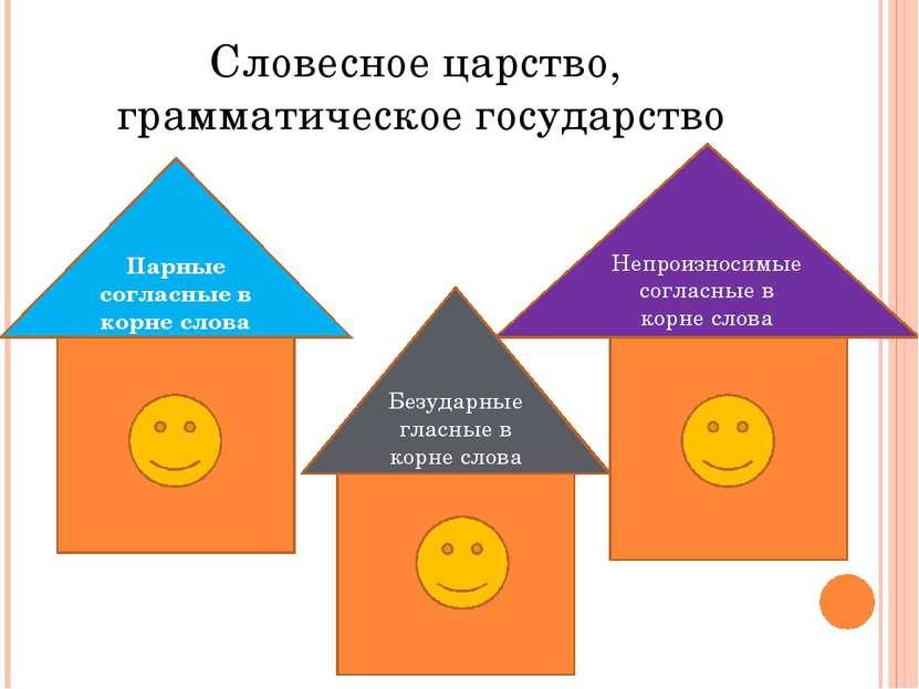 гласные Словесное царство, грамматическое государство Парные согласные в корн...