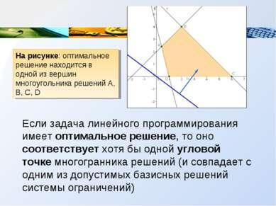Если задача линейного программирования имеет оптимальное решение, то оно соот...