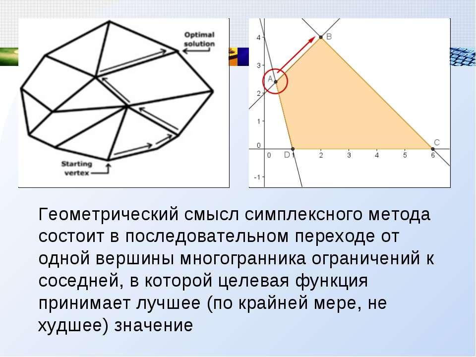 Геометрический смысл симплексного метода состоит в последовательном переходе ...