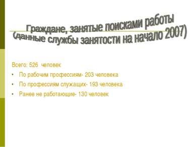Всего: 526 человек По рабочим профессиям- 203 человека По профессиям служащих...