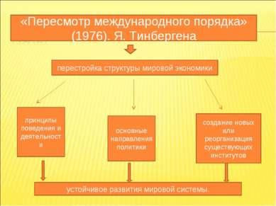 «Пересмотр международного порядка» (1976). Я.Тинбергена перестройка структур...