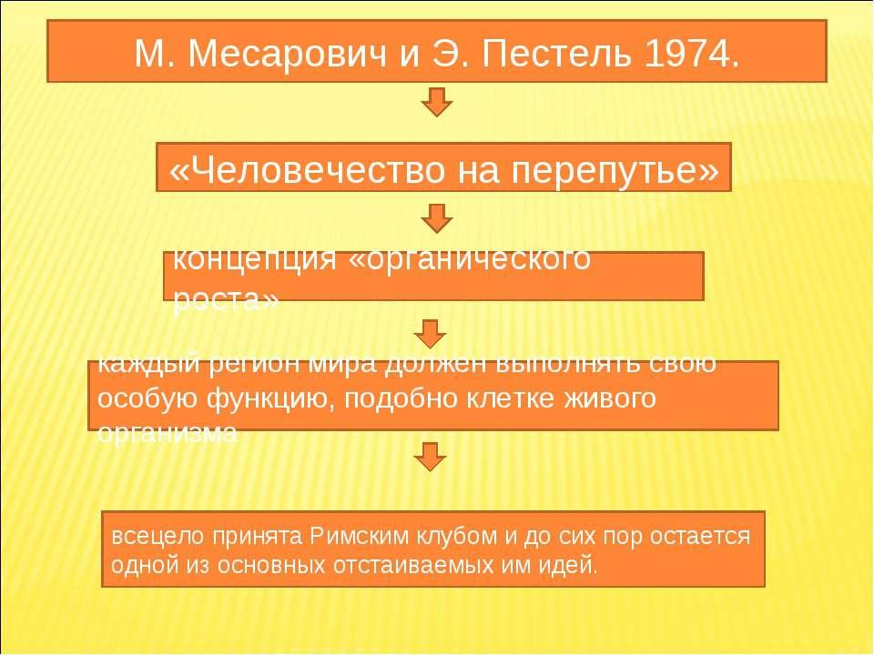 М.Месаровичи Э.Пестель 1974. «Человечество на перепутье» концепция «органи...