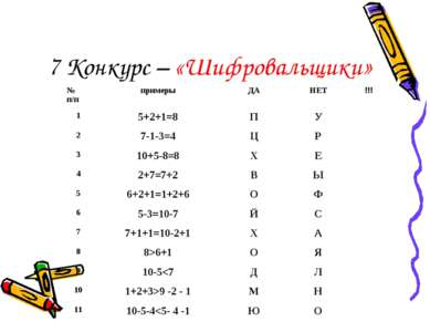 7 Конкурс – «Шифровальщики»