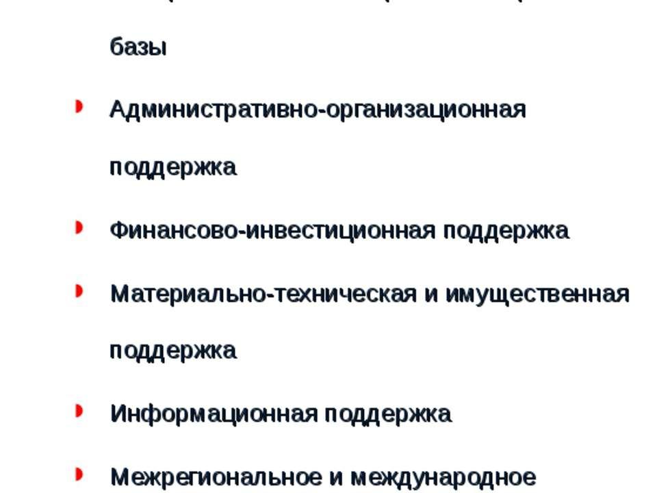 Малое предпринимательство Республики Коми * Основные направления государствен...
