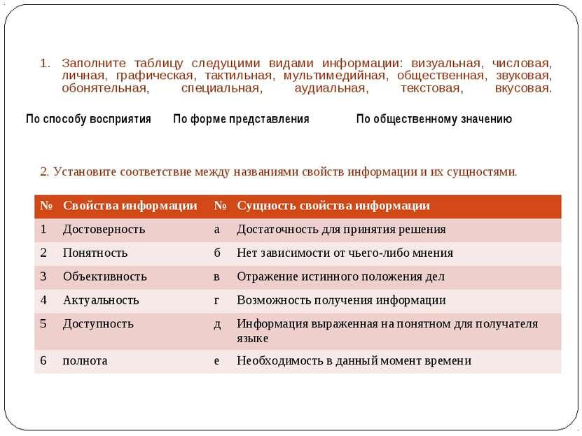 Заполните таблицу следущими видами информации: визуальная, числовая, личная, ...