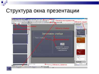 Структура окна презентации